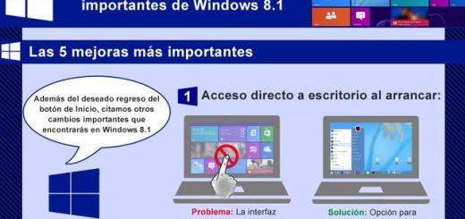 Las novedades de Windows 8.1 en una detallada infografía