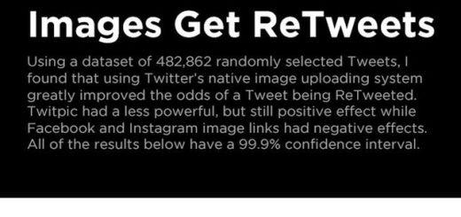 Infografia tweets con imagenes