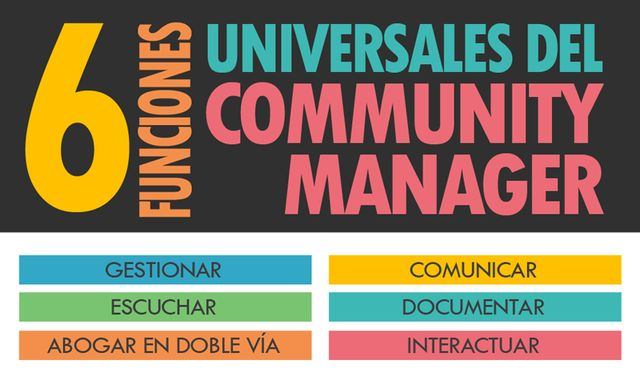 Seis funciones Community Manager