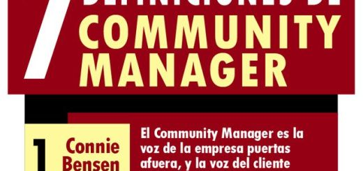 Una infografía con siete definiciones para el Community Manager