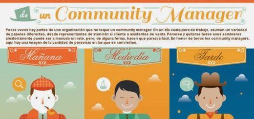 Las distintas tareas de un Community Manager en una infografía