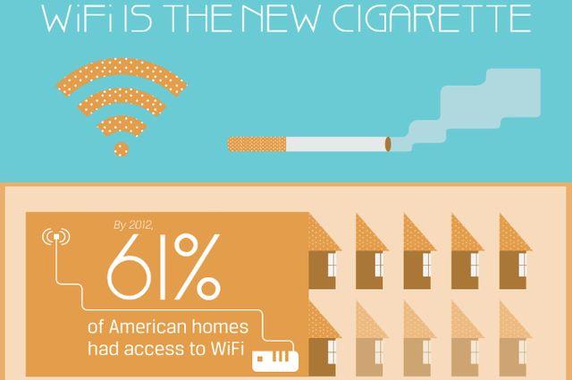 WiFi: ¿una adicción como el tabaco? (Infografía)