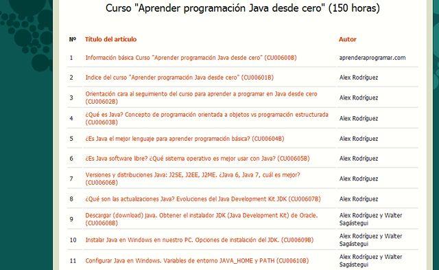 Curso gratuito para aprender programación Java en 150 horas
