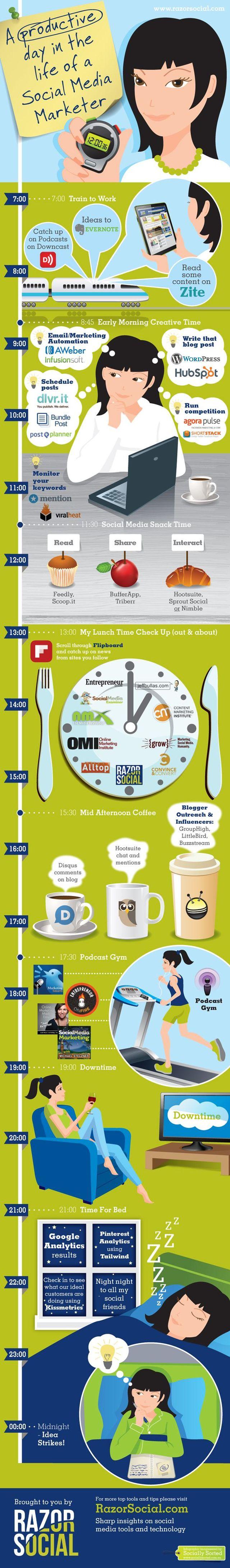 Descubre un día productivo en Social Media Marketing (infografía)