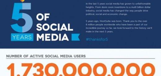 Cinco años Redes Sociales