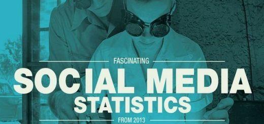 Las 13 estadísticas más fascinantes del 2013 en Social Media (infografía)