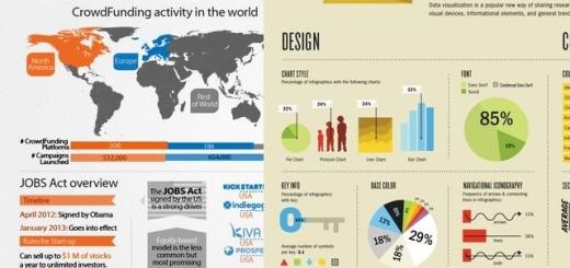¿Por qué sus clientes aman las infografías?