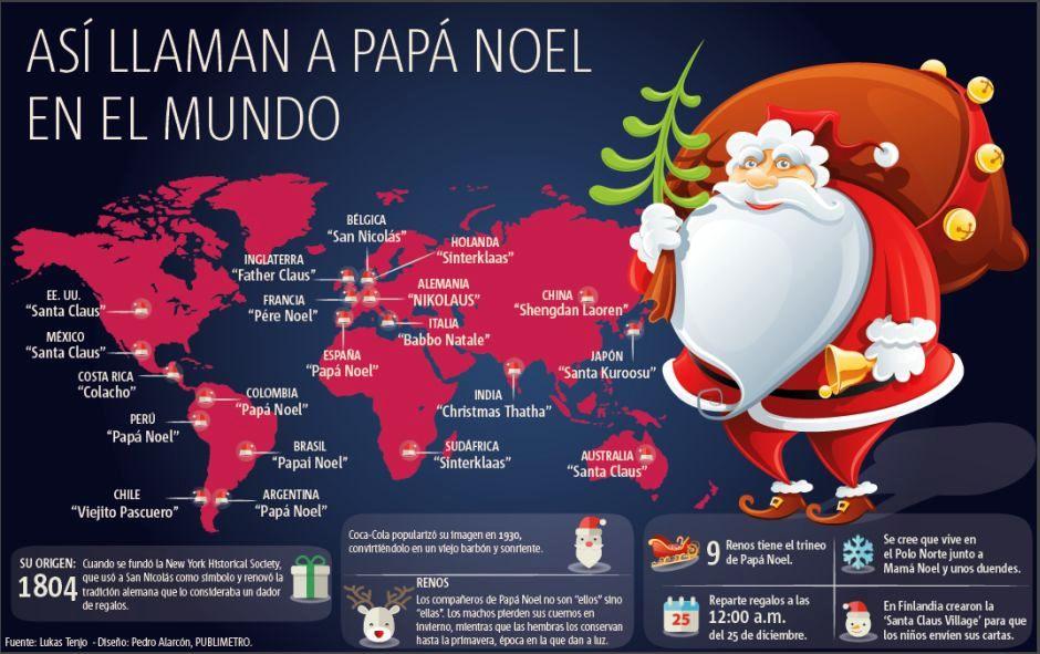 Infografía en español con los nombres de Papá Noel en el mundo