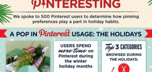 Pinterest rebosa de actividad en Navidad (infografía)