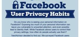 Hábitos de privacidad de los usuarios de Facebook (infografía)