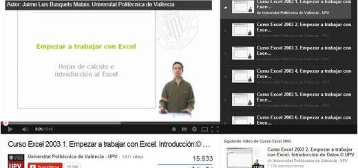 Curso de forex completo gratis en español
