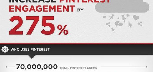 Infografía que nos enseña cómo conseguir más interacciones en Pinterest