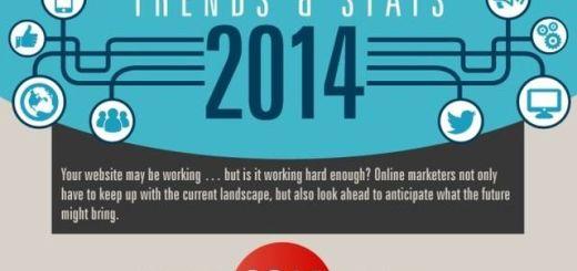 Marketing online 2014