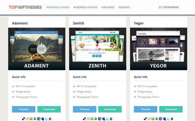 TopWpThemes, una gran colección de temas gratis para WordPress