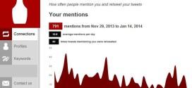 Tweetchup, utilidad web gratuita para análisis estadístico de Twitter