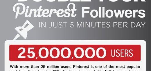 Infografía: dobla el número de followers en Pinterest con 5 minutos al día