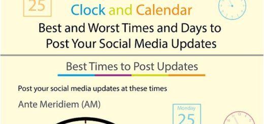 Los momentos apropiados para postear en las redes sociales (infografía)