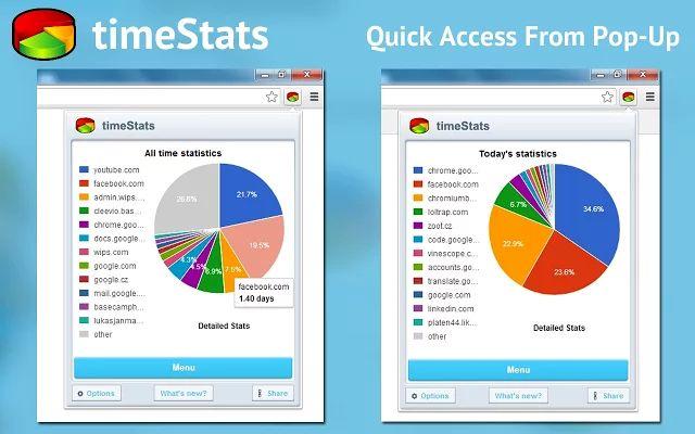 timeStats, extensión Chrome para saber a qué dedicamos el tiempo en la red