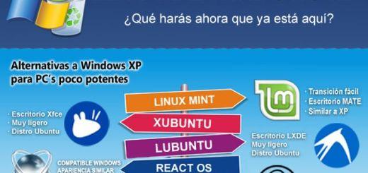 ¿Qué vas a hacer ahora que se aproxima el fin de Windows Xp? (infografía)