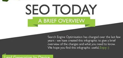 Una breve guía para conocer el SEO en la actualidad (infografía)