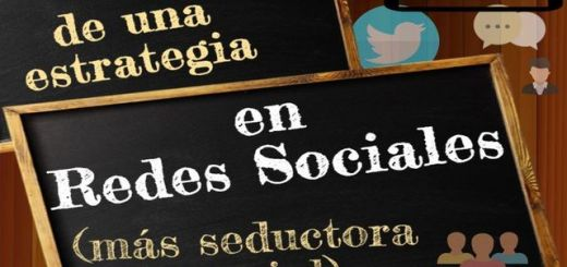 ABC marketing en Redes Sociales