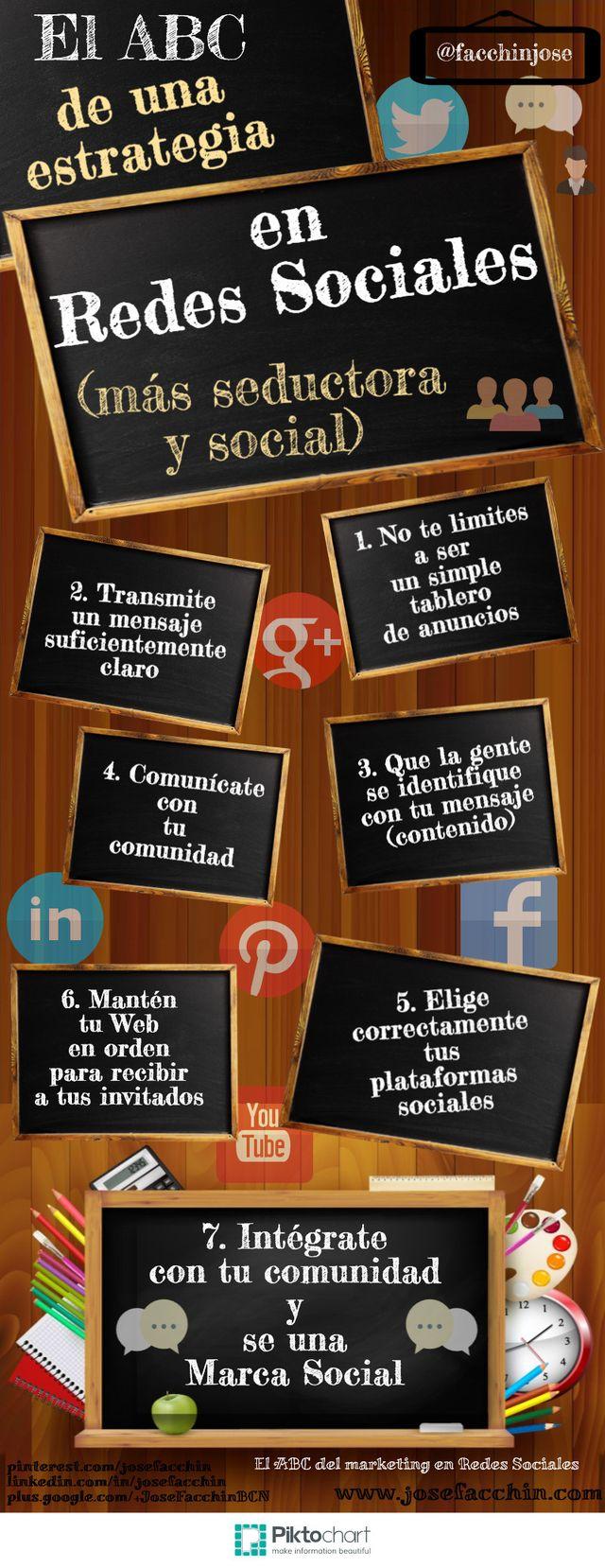El ABC del marketing en las redes sociales (infografía)