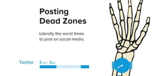 Conoce los rangos horarios muertos en las redes sociales (infografía)