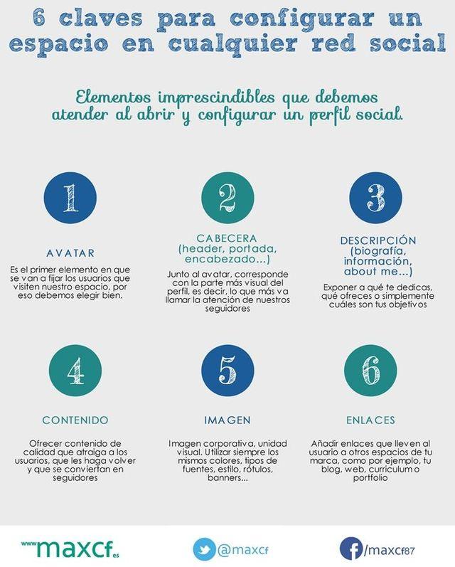 Las 6 claves que debes conocer para crear un perfil social (infografia)