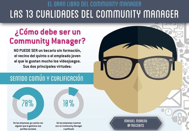 Cualidades Community Manager