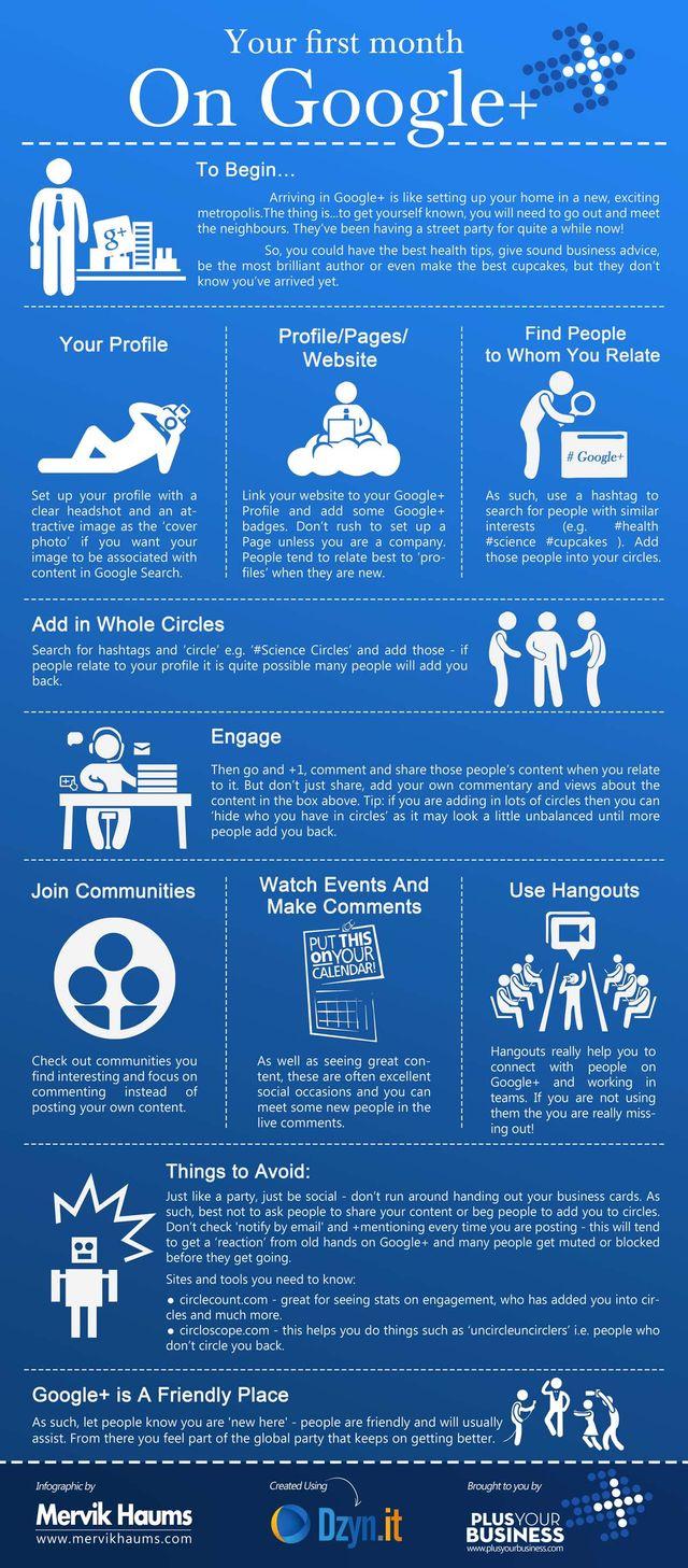 Infografía con los pasos a seguir si eres nuevo en Google+
