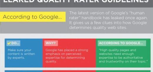 10 claves para saber como mide Google la calidad de una web (infografía)