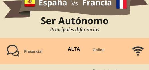 Autonomos en España y Francia