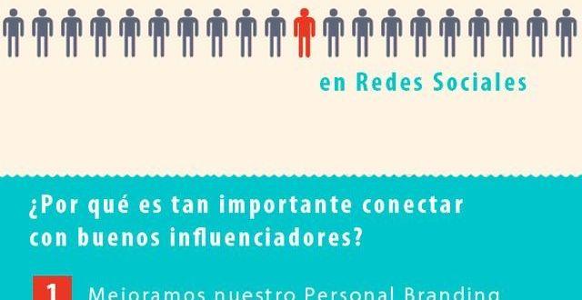 Infografía de los influenciadores en Google+ y Twitter