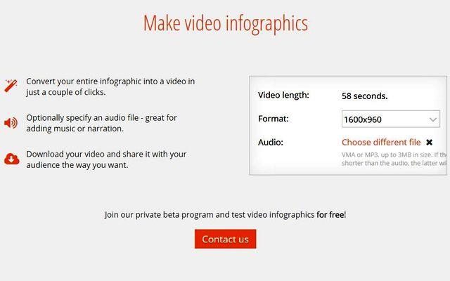 Spritesapp: una nueva herramienta web para crear vídeo infografías