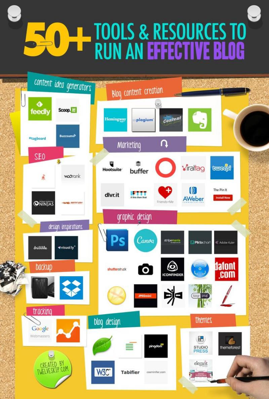 50 herramientas para bloggers