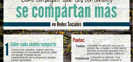 Infografía con consejos para lograr posts sociales más virales