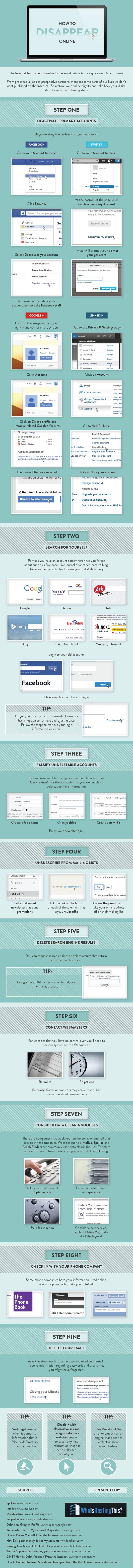 Como eliminar tu rastro de internet en 9 pasos (infografía)