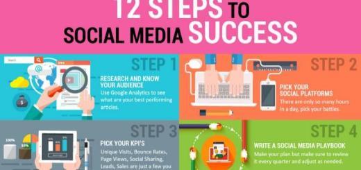 12 pasos para lograr el éxito en las redes sociales (infografía)