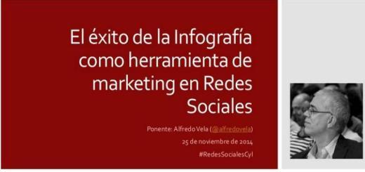 El éxito de la infografía como herramienta de marketing en Social Media