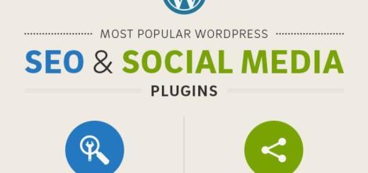 Los 20 plugins WordPress más populares para SEO y Social Media (infografía)