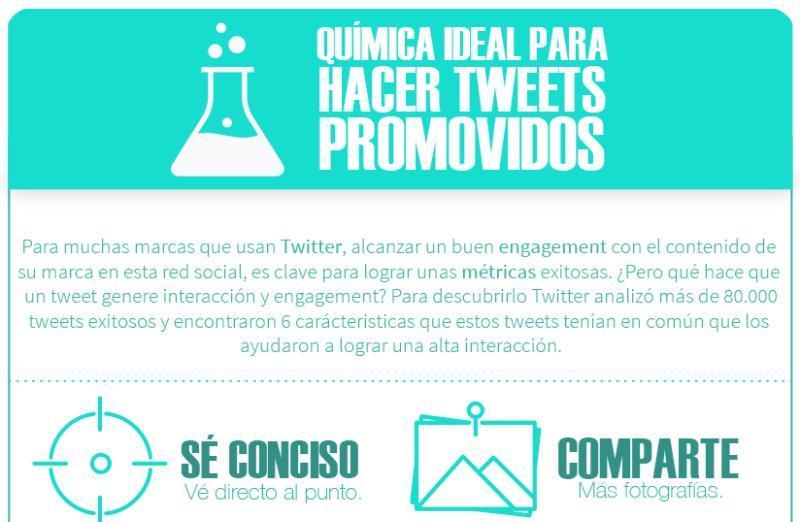 Infografía con seis fórmulas para lograr más interacción en Twitter