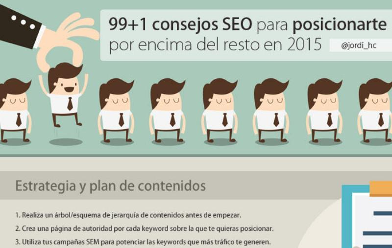 100 consejos SEO para posicionarte sobre tu competencia en 2015 (infografía)
