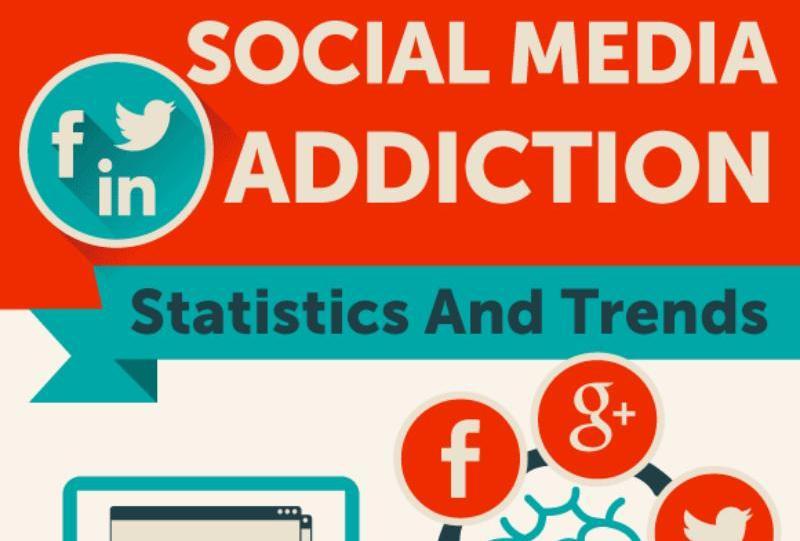 La adicción a las redes sociales, tendencias y estadísticas (infografía)