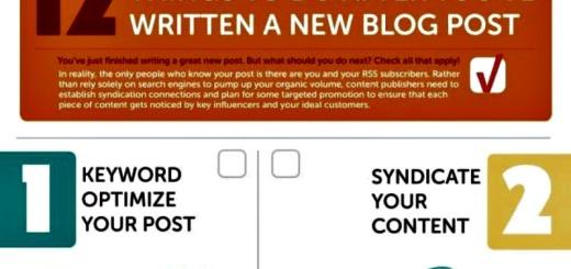 Doce cosas a hacer después de publicar un post en tu blog (infografía)