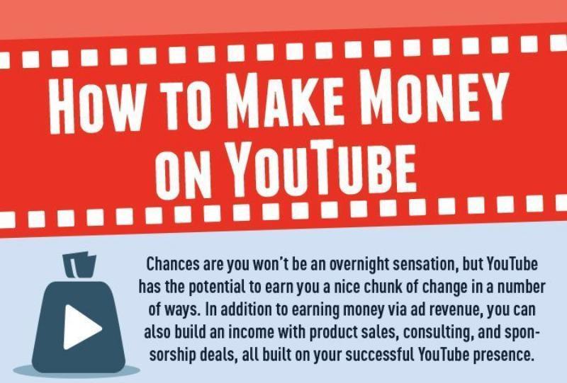 Aprende a ganar dinero usando YouTube (infografía)