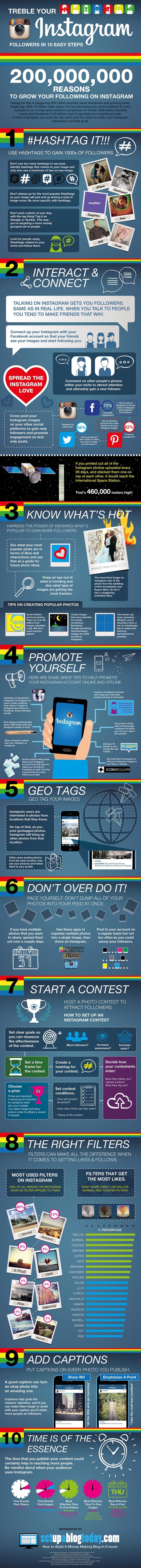 10 útiles recomendaciones para lograr el éxito en Instagram (infografía)