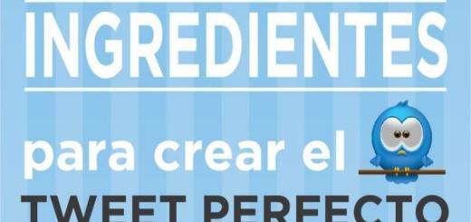 Los ingredientes para condimentar un tweet perfecto (infografía)