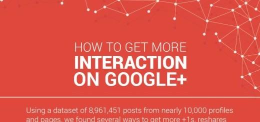 ¿Cómo conseguir más interacción en Google+? (infografía)