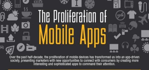 La proliferación de las aplicaciones móviles (infografía)