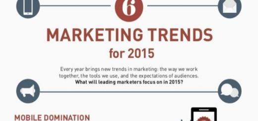 Las seis tendencias del marketing para 2015 (infografía)